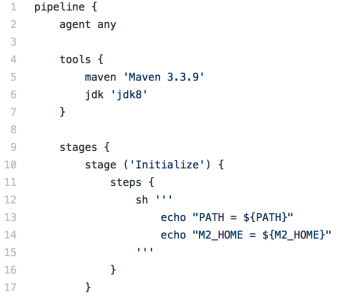 Continuous Delivery for Maven project using Jenkins Pipeline